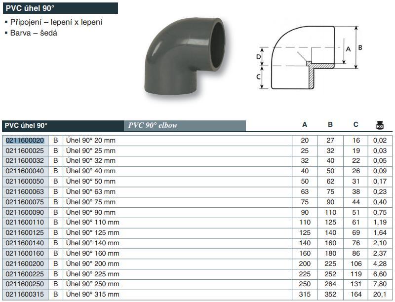 Vágnerpool PVC tvarovka - Úhel 90° 50 mm