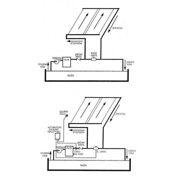 Teplotní diferenční regulátor - připraveno na ovládání el ventilu
